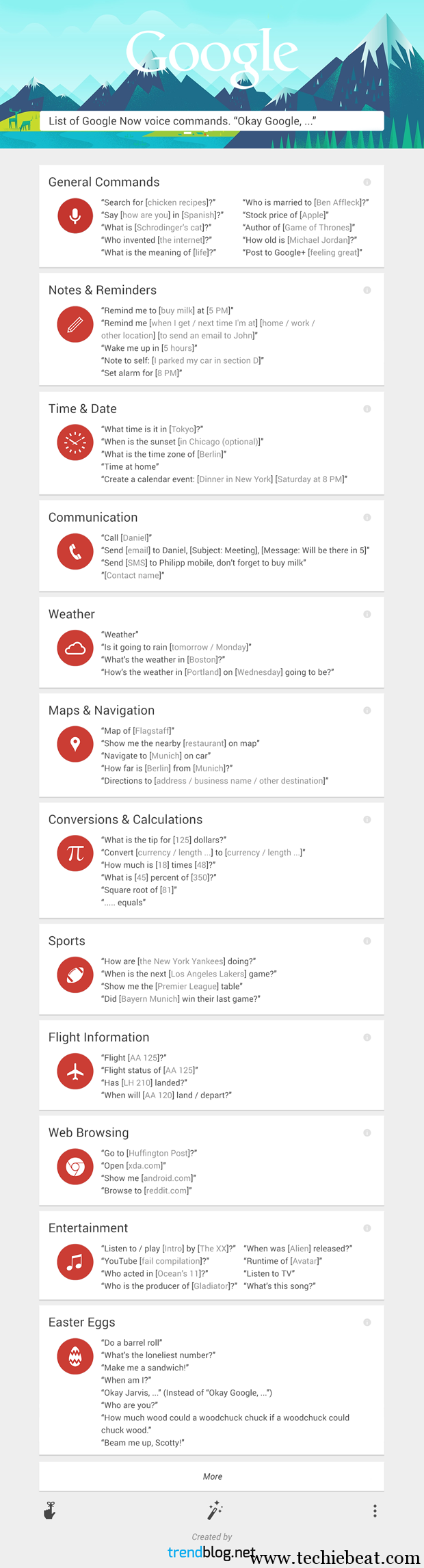 List of Google Now Voice Commans